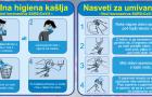 NAPOTKI IN USMERITVE GLEDE KORONAVIRUSA (SARS-CoV-2)